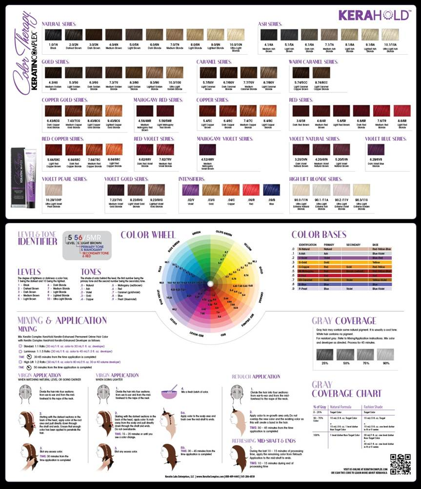 Color wheel hair color