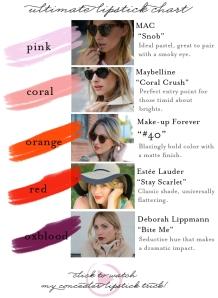 lipstickv7